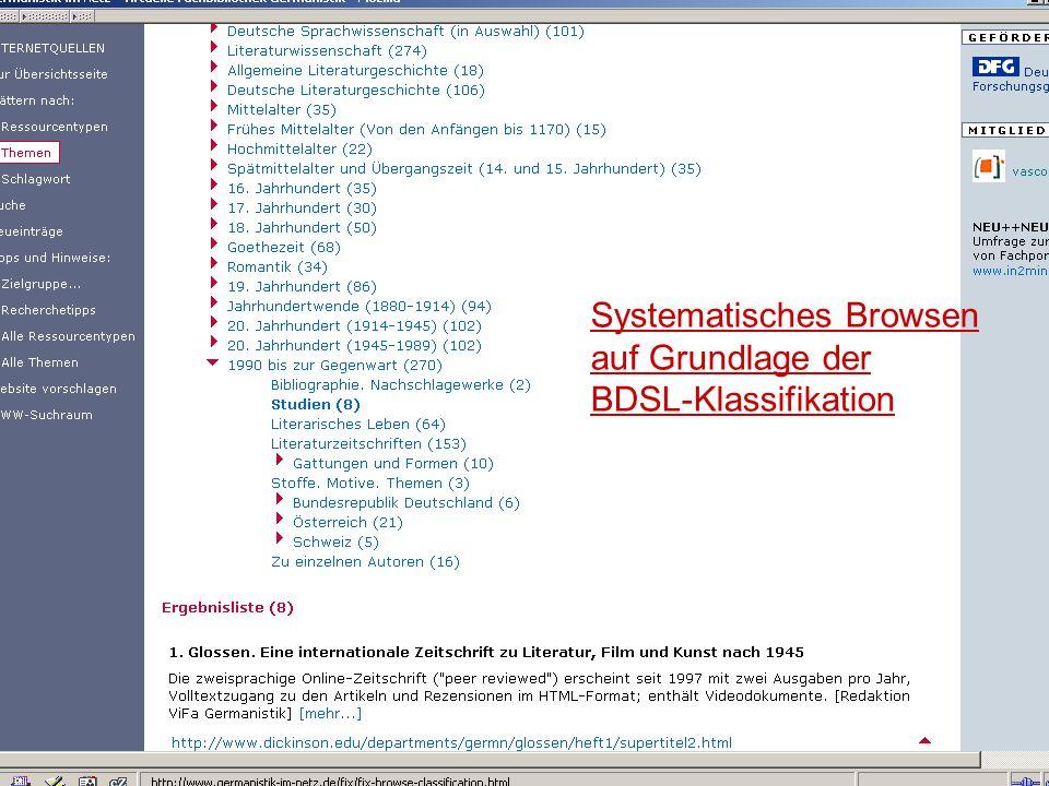 04.09.2007GSLG - German Studies Day31 Systematisches Browsen auf Grundlage der BDSL-Klassifikation