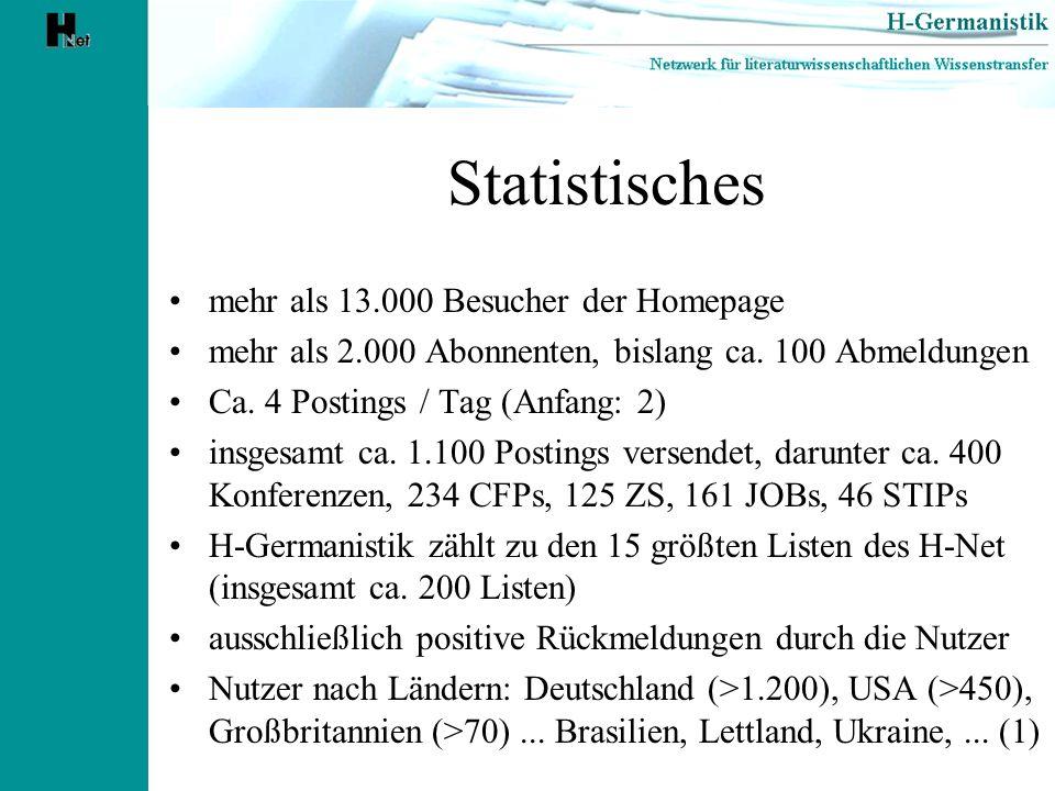 Infrastruktur Integration in den H-Net-Verbund Humanities-Net ist ein gemeinnütziger Dachverband von mehr als 180 geistes- und sozialwissenschaftlichen (Humanities) Mailinglisten Nutzung des zentral gehosteten und gewarteten Listserv- Programms der University of Michigan inkl.
