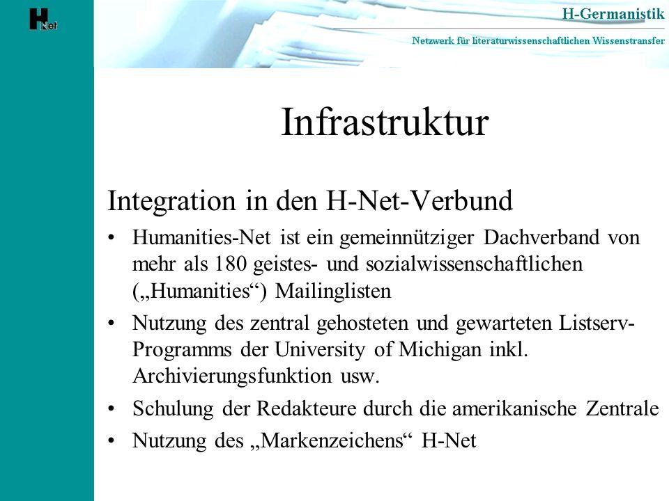 Infrastruktur Integration in den H-Net-Verbund Humanities-Net ist ein gemeinnütziger Dachverband von mehr als 180 geistes- und sozialwissenschaftliche
