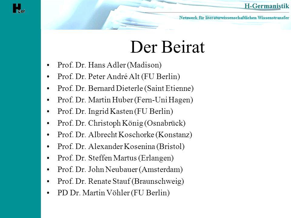 Der Beirat Prof. Dr. Hans Adler (Madison) Prof. Dr. Peter André Alt (FU Berlin) Prof. Dr. Bernard Dieterle (Saint Etienne) Prof. Dr. Martin Huber (Fer