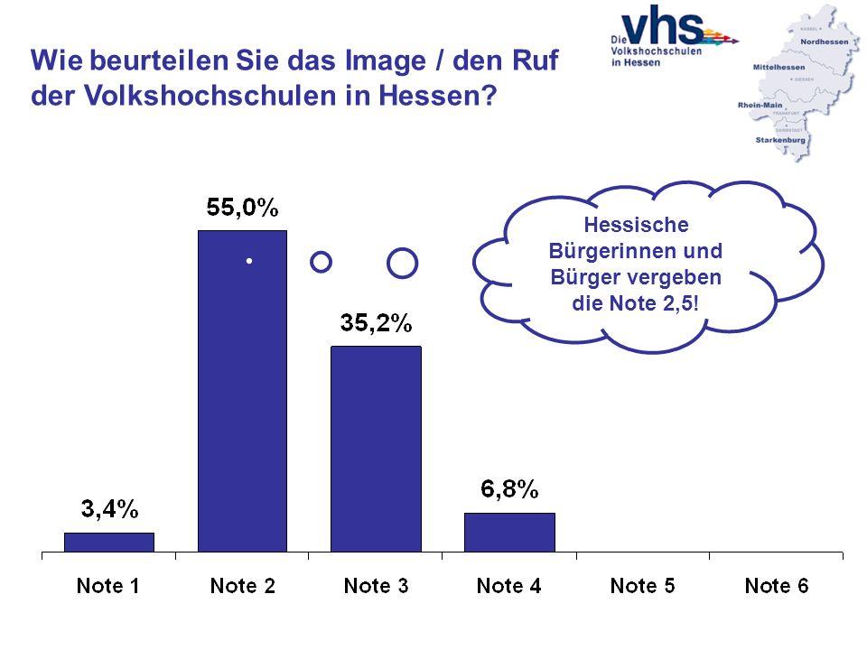Wie beurteilen Sie das Image / den Ruf der Volkshochschulen in Hessen.