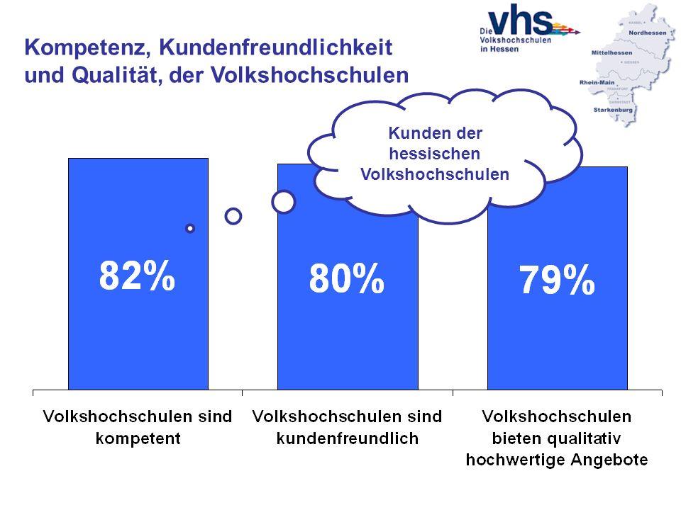 Kunden der hessischen Volkshochschulen Kompetenz, Kundenfreundlichkeit und Qualität, der Volkshochschulen
