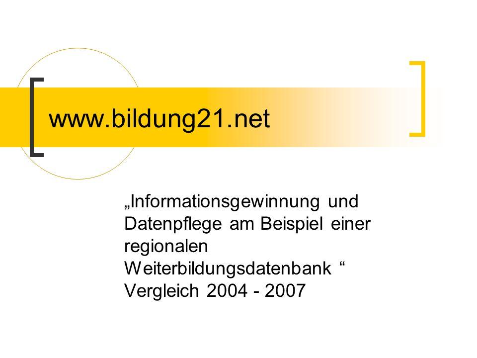 www.bildung21.net Informationsgewinnung und Datenpflege am Beispiel einer regionalen Weiterbildungsdatenbank Vergleich 2004 - 2007