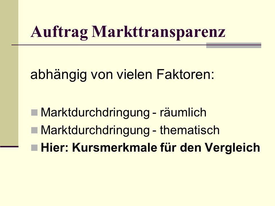 Auftrag Markttransparenz abhängig von vielen Faktoren: Marktdurchdringung - räumlich Marktdurchdringung - thematisch Hier: Kursmerkmale für den Vergleich