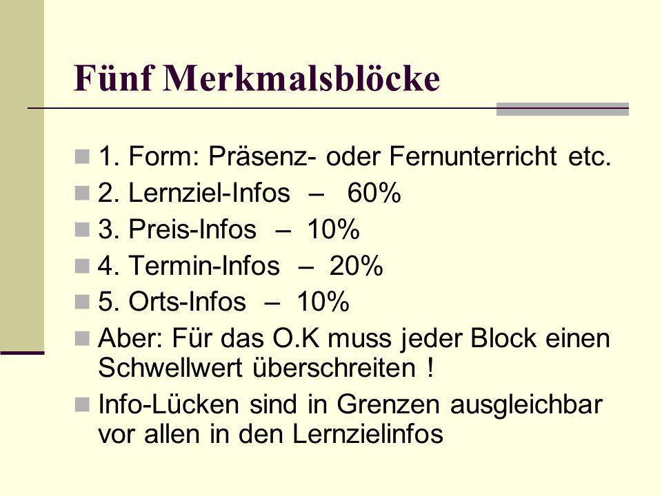 1. Form: Präsenz- oder Fernunterricht etc. 2. Lernziel-Infos – 60% 3.