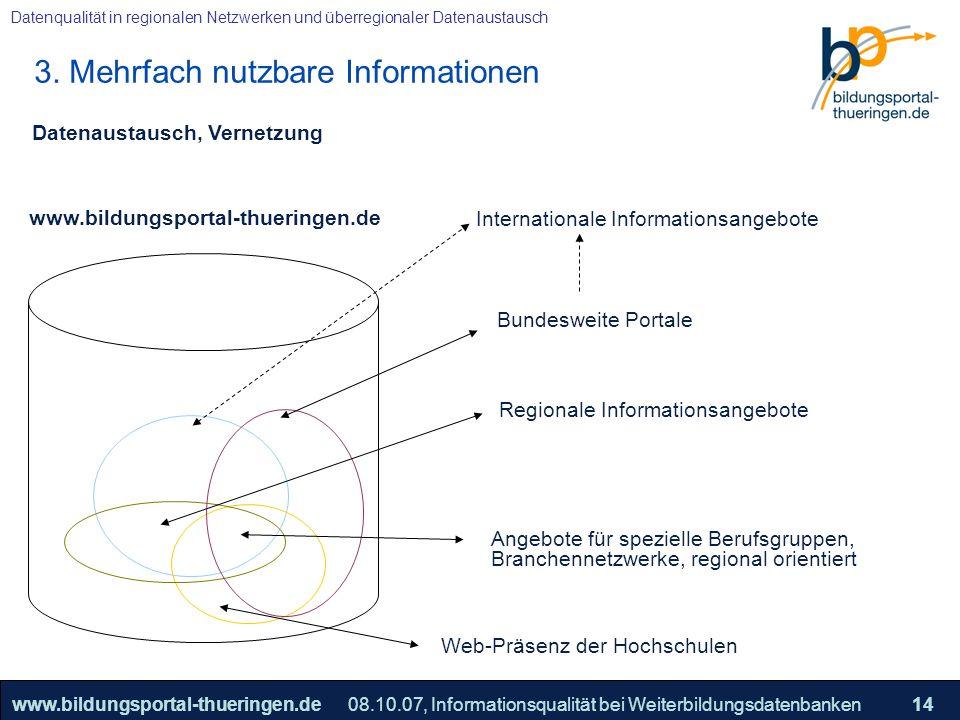 25.05.2005, Geschäftsmodell S. 14 >>22www.bildungsportal-thueringen.de14 Datenqualität in regionalen Netzwerken und überregionaler Datenaustausch 08.1