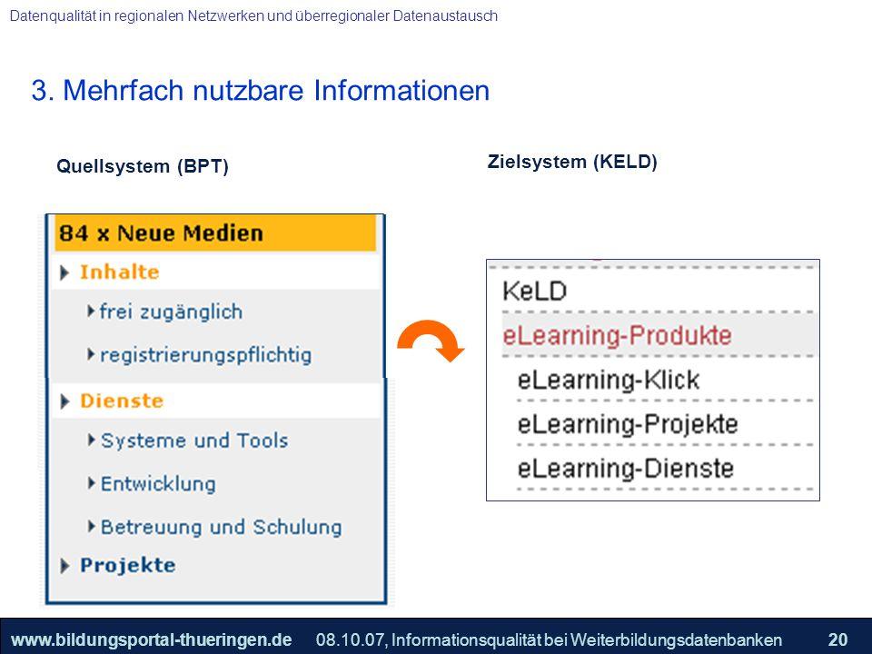 25.05.2005, Geschäftsmodell S. 20 >>22www.bildungsportal-thueringen.de20 Datenqualität in regionalen Netzwerken und überregionaler Datenaustausch 08.1