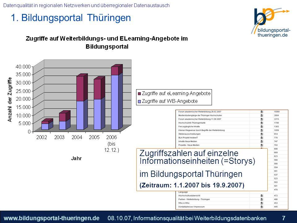 25.05.2005, Geschäftsmodell S. 7 >>22www.bildungsportal-thueringen.de7 Datenqualität in regionalen Netzwerken und überregionaler Datenaustausch 08.10.