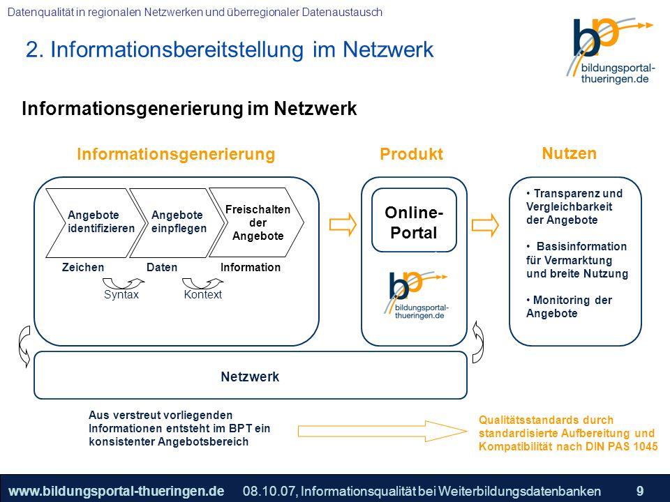25.05.2005, Geschäftsmodell S. 9 >>22www.bildungsportal-thueringen.de9 Datenqualität in regionalen Netzwerken und überregionaler Datenaustausch 08.10.