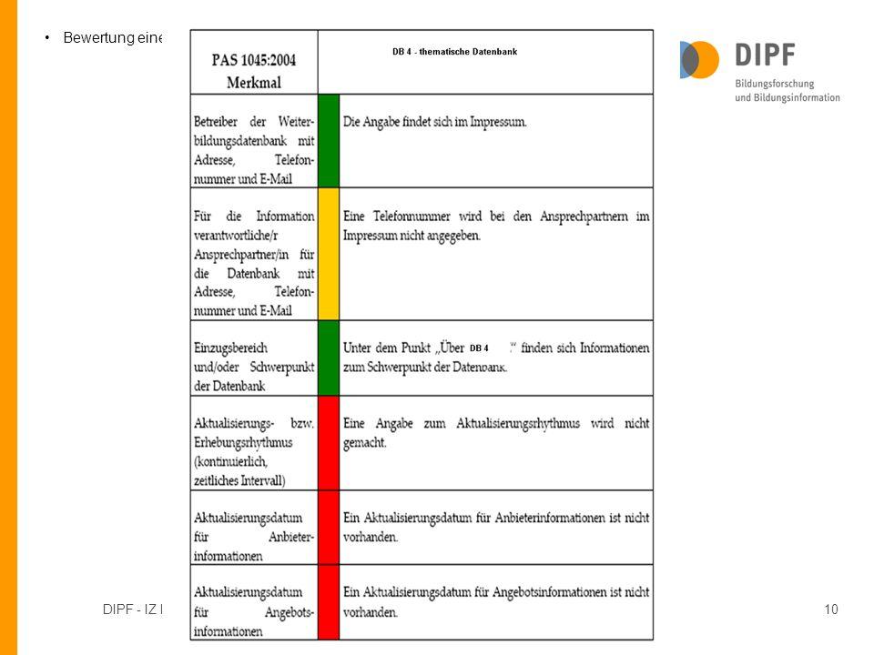 DIPF - IZ Bildung - InfoWeb Weiterbildung (IWWB) - Marc Rittberger © DIPF 19.3.200910 Bewertung eines einzelnen Anbieters