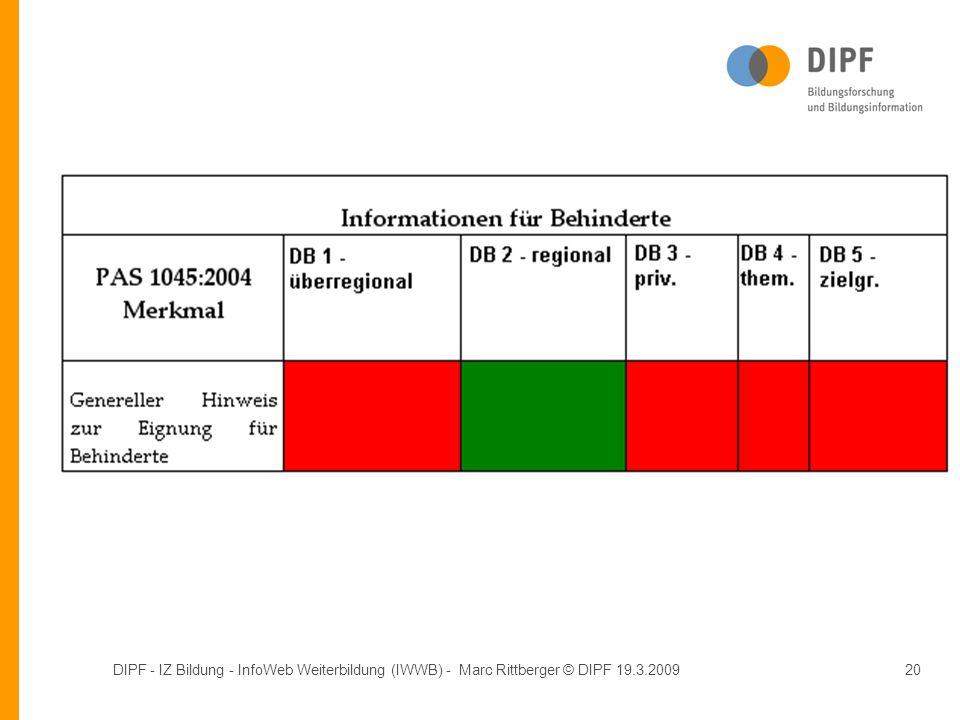 DIPF - IZ Bildung - InfoWeb Weiterbildung (IWWB) - Marc Rittberger © DIPF 19.3.200920 Umsetzung der PAS 1045