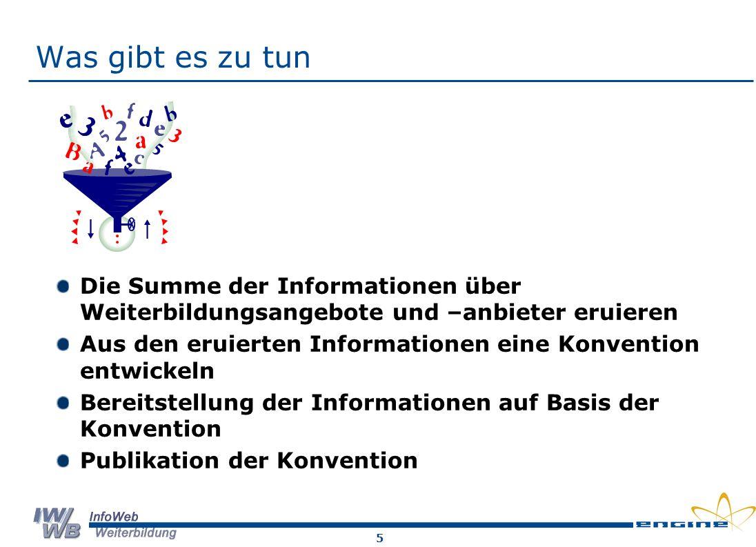 5 Was gibt es zu tun Die Summe der Informationen über Weiterbildungsangebote und –anbieter eruieren Aus den eruierten Informationen eine Konvention entwickeln Bereitstellung der Informationen auf Basis der Konvention Publikation der Konvention