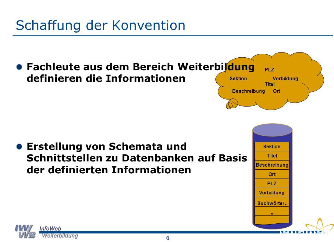 6 Sektion Titel Beschreibung Ort PLZ Vorbildung Suchwörter..