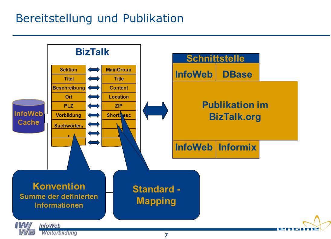 7 Bereitstellung und Publikation InfoWeb Cache BizTalk Sektion Titel Beschreibung Ort PLZ Vorbildung Suchwörter..