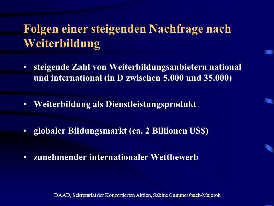 DAAD, Sekretariat der Konzertierten Aktion, Sabine Gummersbach-Majoroh Folgen einer steigenden Nachfrage nach Weiterbildung steigende Zahl von Weiterb