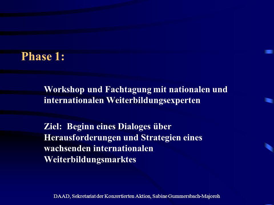 DAAD, Sekretariat der Konzertierten Aktion, Sabine Gummersbach-Majoroh Phase 2: Studie zum europäischen und internationalen Weiterbildungsmarkt (Arthur Andersen) zentrale Ergebnisse: - mangelndes Bewusstsein der deutschen Weiterbildungsanbieter - Ausrichtung der Angebote auf nationalen/regionalen Markt - Intransparenz der Weiterbildungsanbieter und -angebote