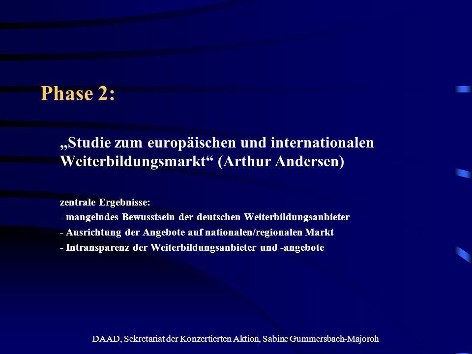 DAAD, Sekretariat der Konzertierten Aktion, Sabine Gummersbach-Majoroh Phase 2: Studie zum europäischen und internationalen Weiterbildungsmarkt (Arthu