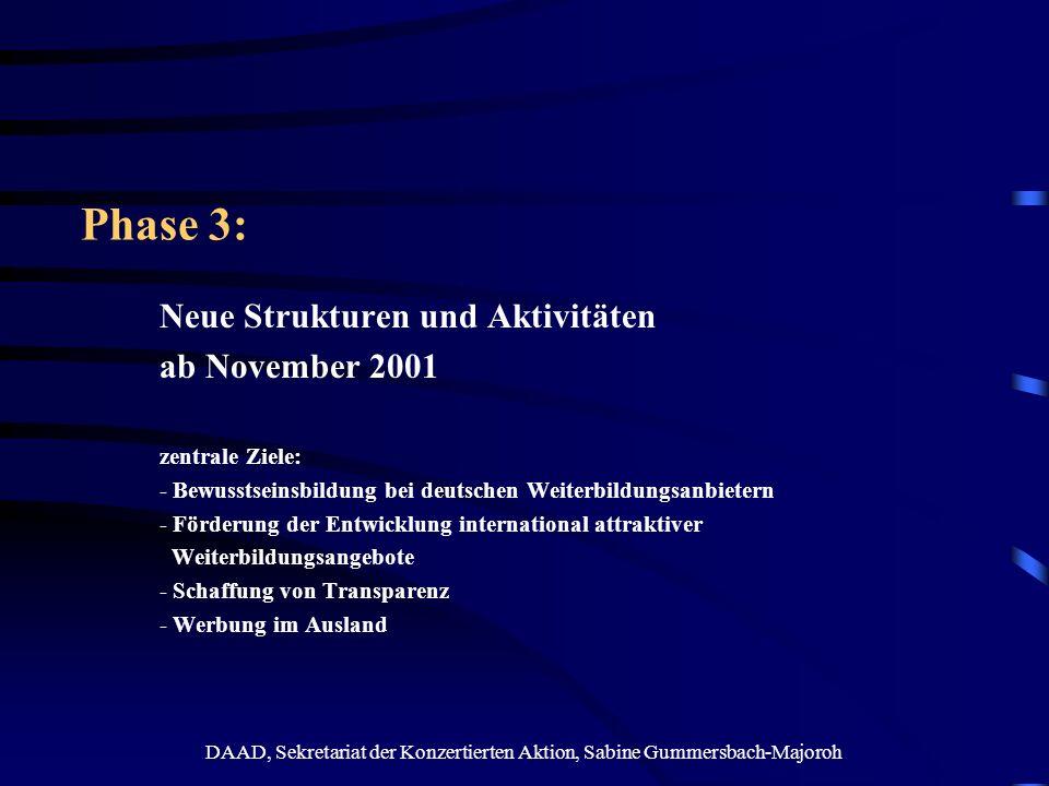 DAAD, Sekretariat der Konzertierten Aktion, Sabine Gummersbach-Majoroh Phase 3: Neue Strukturen und Aktivitäten ab November 2001 zentrale Ziele: - Bew