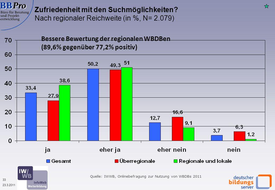 33 23.3.2011 Quelle: IWWB, Onlinebefragung zur Nutzung von WBDBs 2011 Zufriedenheit mit den Suchmöglichkeiten.