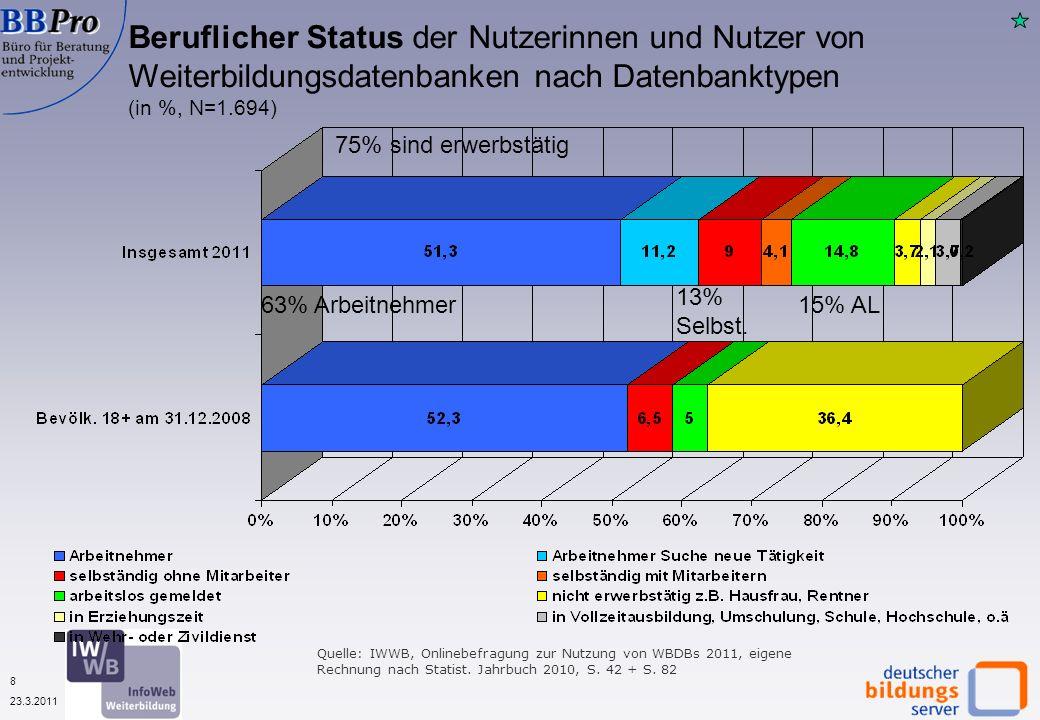 8 23.3.2011 Beruflicher Status der Nutzerinnen und Nutzer von Weiterbildungsdatenbanken nach Datenbanktypen (in %, N=1.694) Quelle: IWWB, Onlinebefragung zur Nutzung von WBDBs 2011, eigene Rechnung nach Statist.