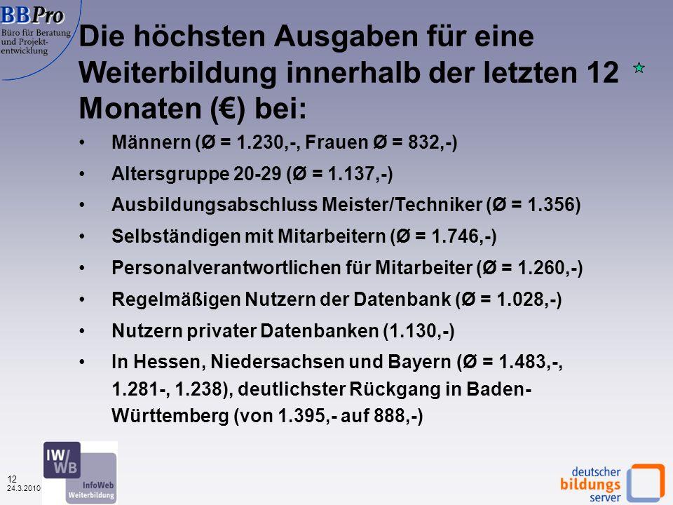 11 24.3.2010 Arbeitgeber oder Bundesagentur für Arbeit hat Weiterbildung bezahlt.