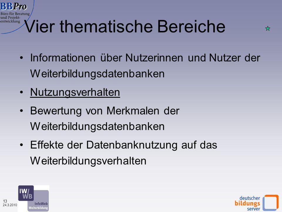 12 24.3.2010 Männern (Ø = 1.230,-, Frauen Ø = 832,-) Altersgruppe 20-29 (Ø = 1.137,-) Ausbildungsabschluss Meister/Techniker (Ø = 1.356) Selbständigen mit Mitarbeitern (Ø = 1.746,-) Personalverantwortlichen für Mitarbeiter (Ø = 1.260,-) Regelmäßigen Nutzern der Datenbank (Ø = 1.028,-) Nutzern privater Datenbanken (1.130,-) In Hessen, Niedersachsen und Bayern (Ø = 1.483,-, 1.281-, 1.238), deutlichster Rückgang in Baden- Württemberg (von 1.395,- auf 888,-) Die höchsten Ausgaben für eine Weiterbildung innerhalb der letzten 12 Monaten () bei:
