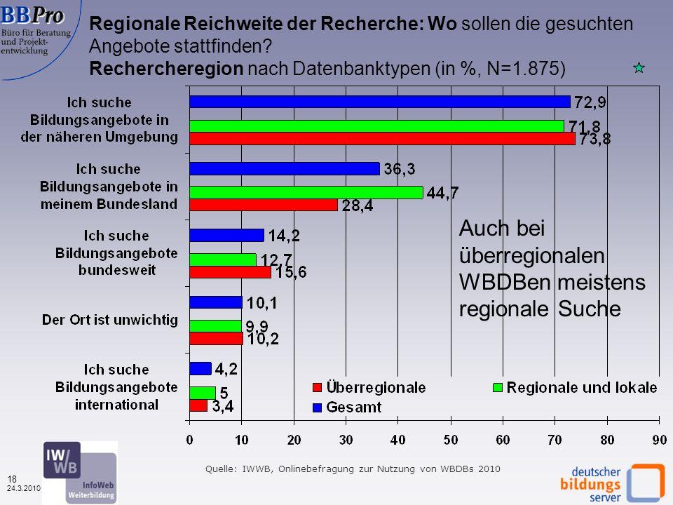 17 24.3.2010 Wonach wird in Weiterbildungsdatenbanken gesucht? Rechercheinhalte nach Datenbanktypen (in %, N=2.130) Quelle: IWWB, Onlinebefragung zur