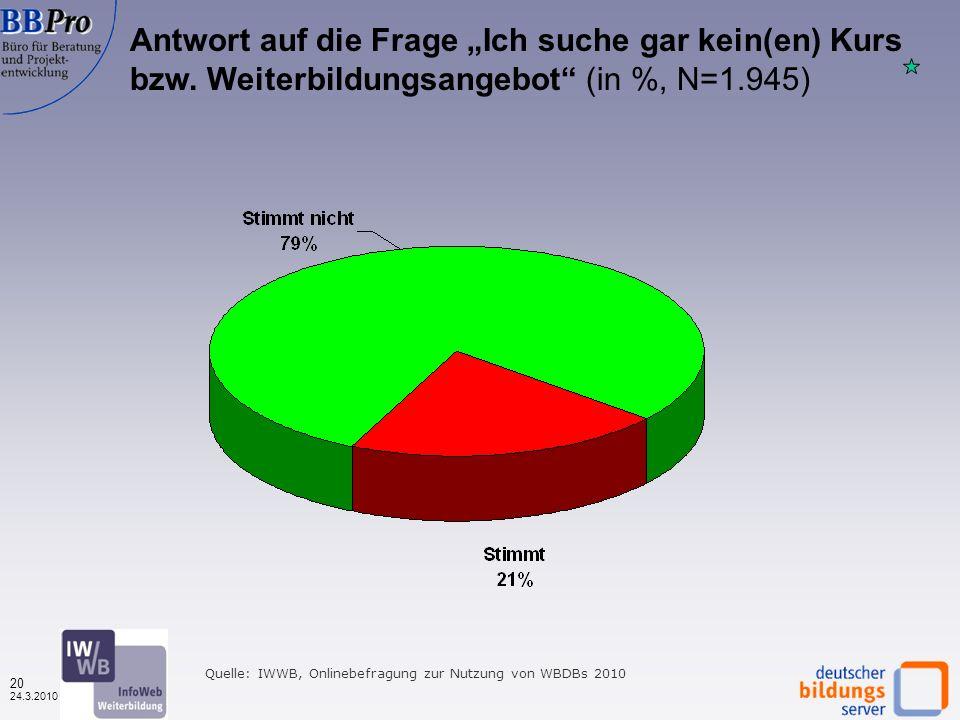 19 24.3.2010 Nutzung anderer Informationsquellen durch Nutzer von Weiterbildungsdatenbanken (in %, N=1.460) Quelle: IWWB, Onlinebefragung zur Nutzung