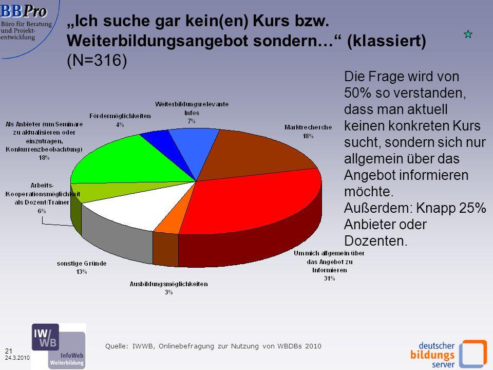20 24.3.2010 Quelle: IWWB, Onlinebefragung zur Nutzung von WBDBs 2010 Antwort auf die Frage Ich suche gar kein(en) Kurs bzw.
