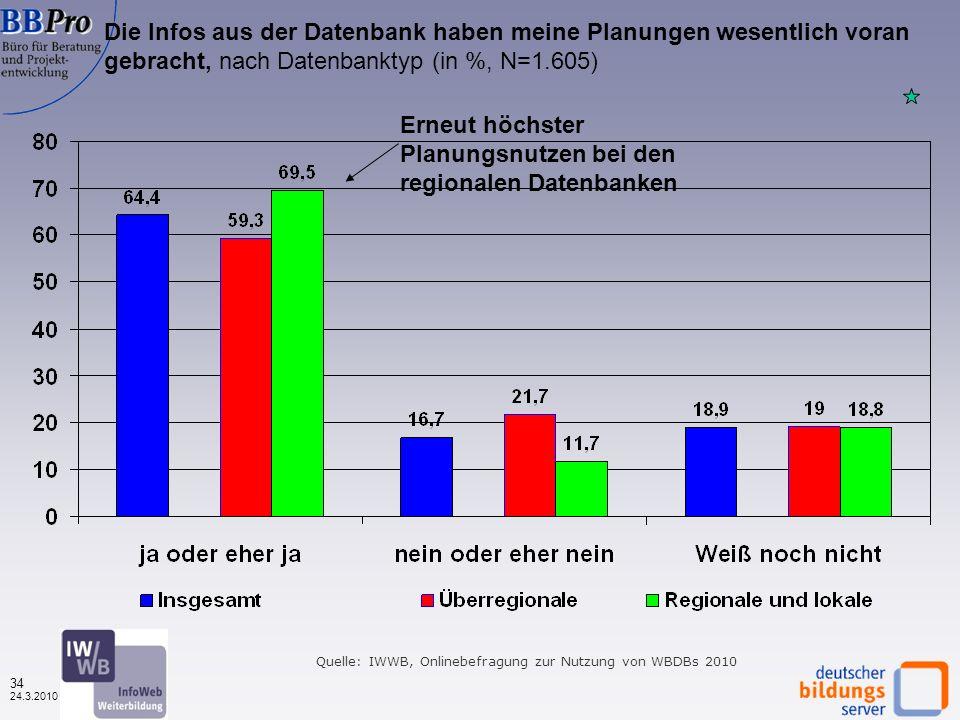33 24.3.2010 Vier thematische Bereiche Informationen über Nutzerinnen und Nutzer der Weiterbildungsdatenbanken Nutzungsverhalten Bewertung von Merkmal