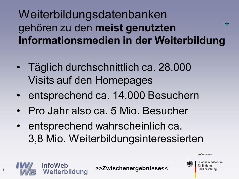 InfoWeb Weiterbildung >>Zwischenergebnisse<< 0 Wolfgang Plum, Hamburg Nutzung von Weiterbildungsdatenbanken Vorläufige Ergebnisse einer Online-Befragung der Nutzer Präsentation zur Sitzung des Steuerungsgremiums am 27.11.2002 (überarbeitete Fassung)