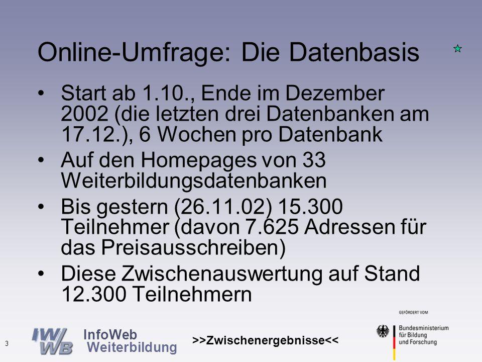 InfoWeb Weiterbildung >>Zwischenergebnisse<< 2 Visits bei 23 Weiterbildungsdatenbanken zwischen dem 30.10.