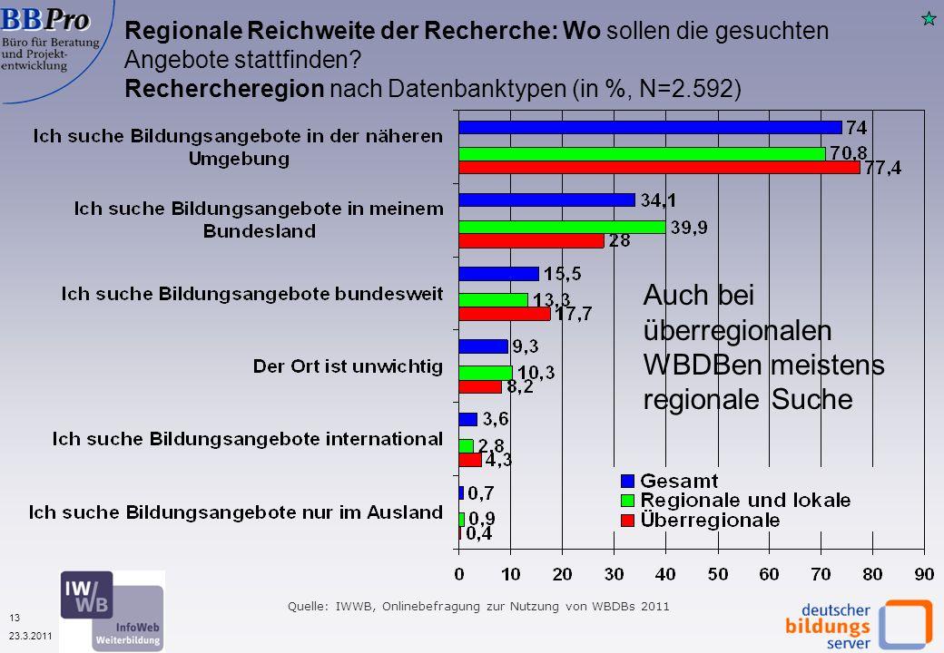 13 23.3.2011 Regionale Reichweite der Recherche: Wo sollen die gesuchten Angebote stattfinden.