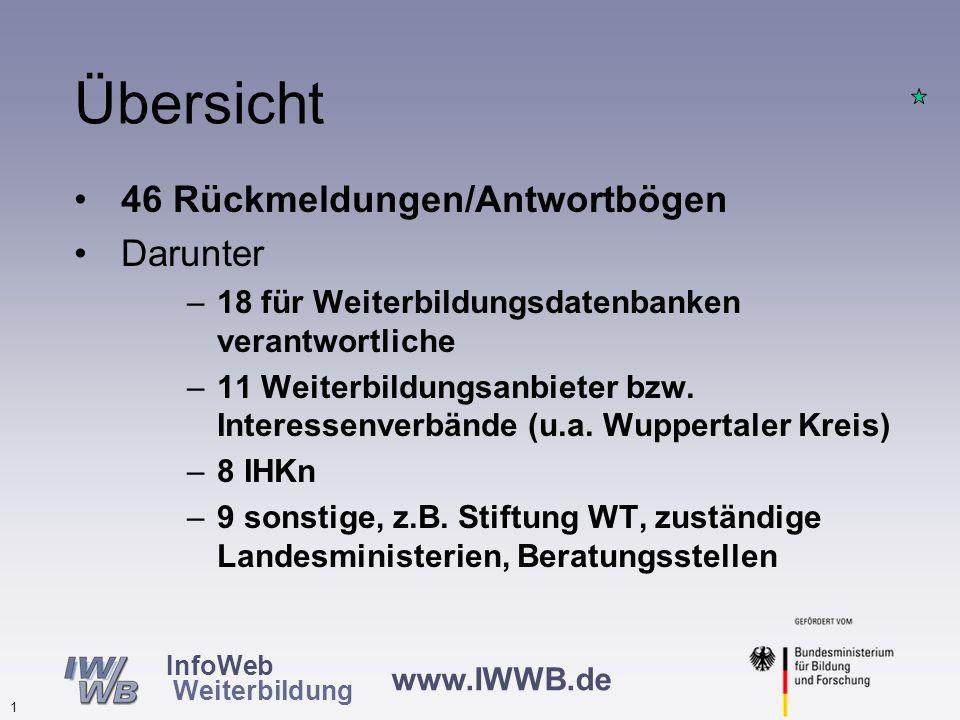 www.IWWB.de 1 InfoWeb Weiterbildung 46 Rückmeldungen/Antwortbögen Darunter –18 für Weiterbildungsdatenbanken verantwortliche –11 Weiterbildungsanbieter bzw.