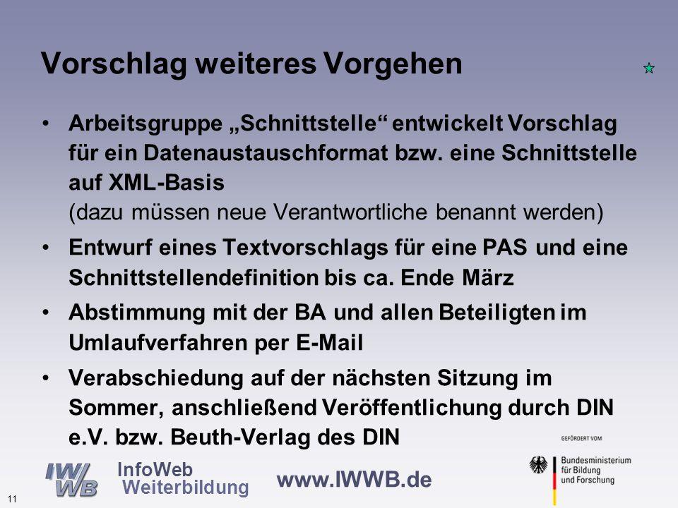 www.IWWB.de 10 InfoWeb Weiterbildung E: Such- und Eingrenzungsmöglichkeiten alle Suchfelder müssen mit