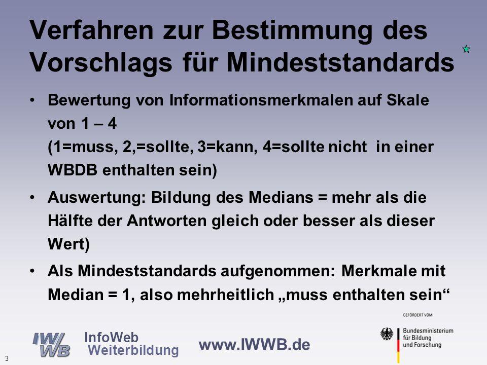 www.IWWB.de 2 InfoWeb Weiterbildung Generelle Meinung zu einer PAS 38 (= 86%) halten eine PAS für sinnvoll 6 (=13,6%) nicht für sinnvoll, darunter 5 I