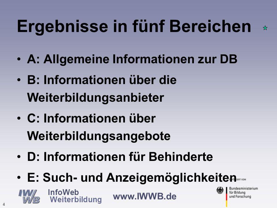 www.IWWB.de 3 InfoWeb Weiterbildung Verfahren zur Bestimmung des Vorschlags für Mindeststandards Bewertung von Informationsmerkmalen auf Skale von 1 –