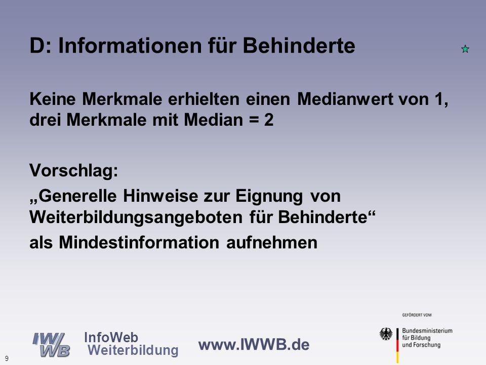 www.IWWB.de 9 InfoWeb Weiterbildung D: Informationen für Behinderte Keine Merkmale erhielten einen Medianwert von 1, drei Merkmale mit Median = 2 Vorschlag: Generelle Hinweise zur Eignung von Weiterbildungsangeboten für Behinderte als Mindestinformation aufnehmen