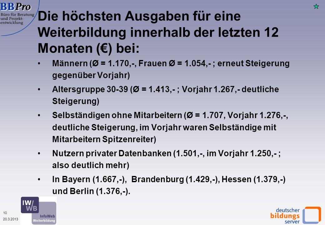 10 20.3.2013 Männern (Ø = 1.170,-, Frauen Ø = 1.054,- ; erneut Steigerung gegenüber Vorjahr) Altersgruppe 30-39 (Ø = 1.413,- ; Vorjahr 1.267,- deutlic