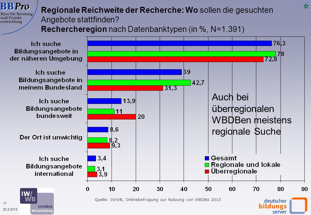 17 20.3.2013 Regionale Reichweite der Recherche: Wo sollen die gesuchten Angebote stattfinden? Rechercheregion nach Datenbanktypen (in %, N=1.391) Que