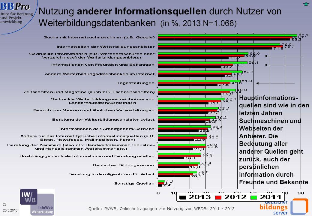 22 20.3.2013 Nutzung anderer Informationsquellen durch Nutzer von Weiterbildungsdatenbanken (in %, 2013 N=1.068) Quelle: IWWB, Onlinebefragungen zur Nutzung von WBDBs 2011 - 2013 Hauptinformations- quellen sind wie in den letzten Jahren Suchmaschinen und Webseiten der Anbieter.