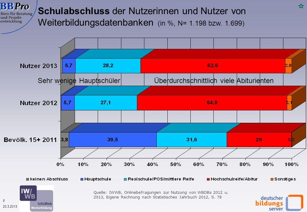 9 20.3.2013 Beruflicher Status der Nutzerinnen und Nutzer von Weiterbildungsdatenbanken 2011 - 2013 ( in %, (in %, N=1.198 bzw.