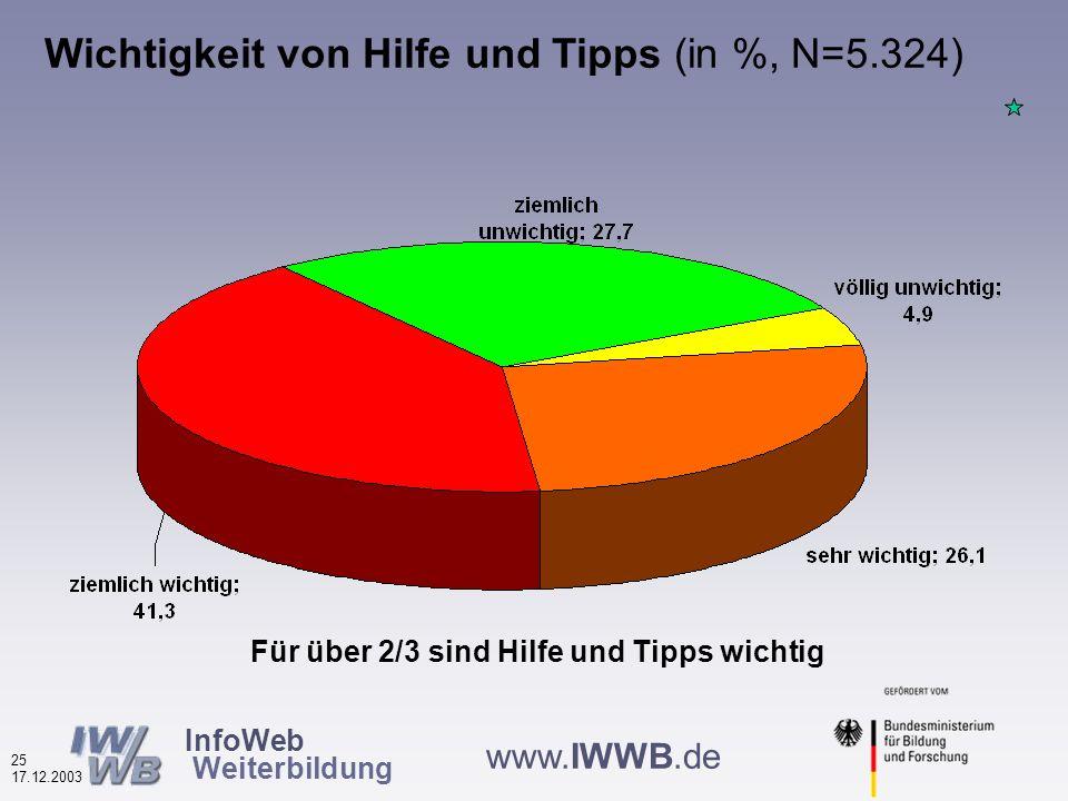 InfoWeb Weiterbildung 24 17.12.2003 www.IWWB.de Haben Sie etwas in der Datenbank vermisst.