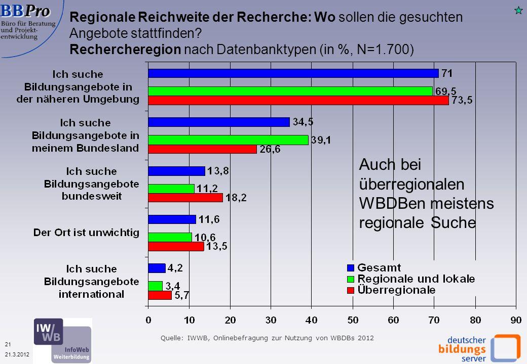 21 21.3.2012 Regionale Reichweite der Recherche: Wo sollen die gesuchten Angebote stattfinden.