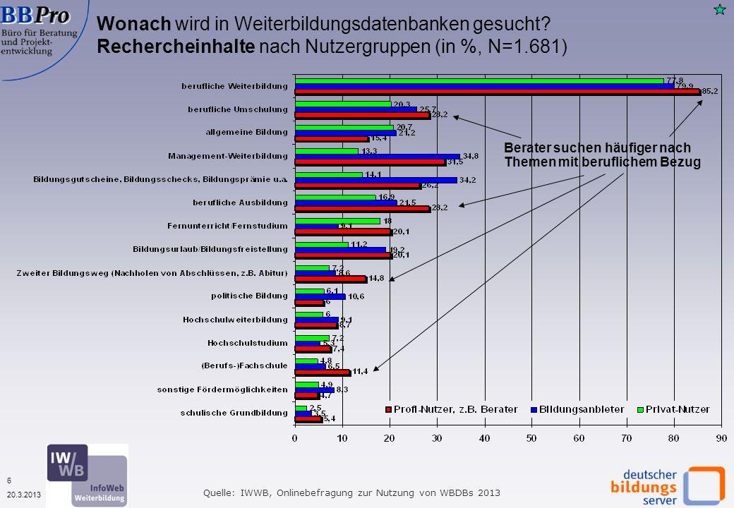 7 20.3.2013 Anteil derjenigen, die gar keinen Kurs suchen innerhalb der Nutzergruppen (N= 1.568) Quelle: IWWB, Onlinebefragung zur Nutzung von WBDBs 2013 Unter den Bildungsanbietern ist der Anteil mit über zwei Drittel am höchsten, unter den Beratern kaum höher als bei den Privat-Nutzern