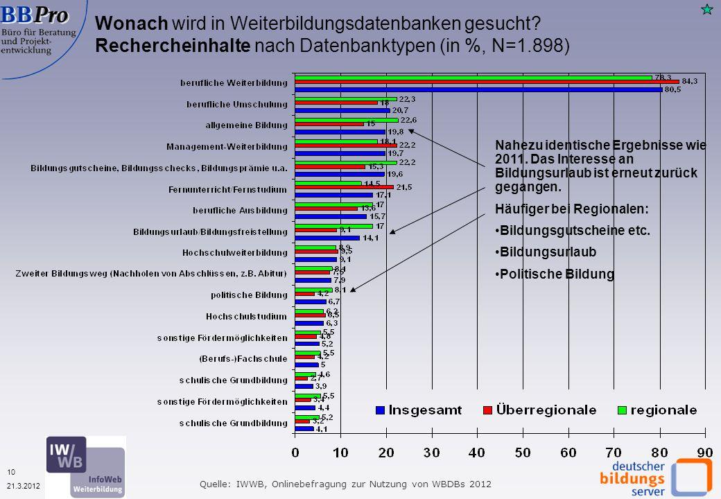 10 21.3.2012 Wonach wird in Weiterbildungsdatenbanken gesucht.