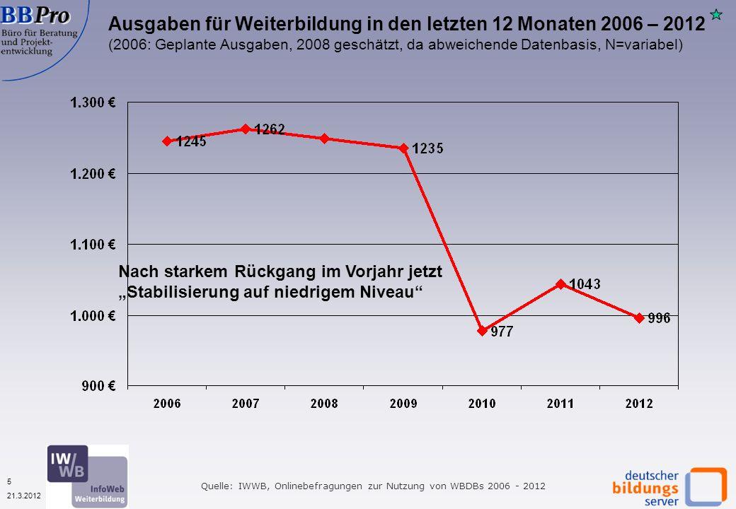6 21.3.2012 Inanspruchnahme öffentlicher Finanzierung durch Weiterbildungsteilnehmende (N=variabel) In den Ländern mit Bildungs-/Qualischeck o.ä.