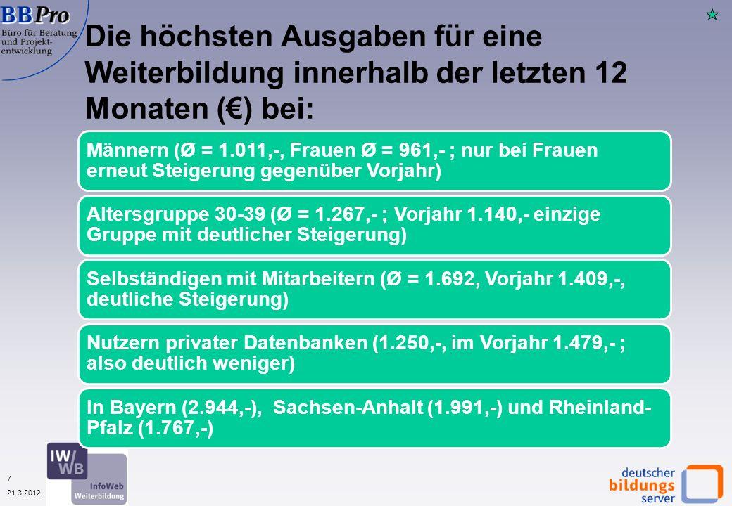 7 21.3.2012 Männern (Ø = 1.011,-, Frauen Ø = 961,- ; nur bei Frauen erneut Steigerung gegenüber Vorjahr) Altersgruppe 30-39 (Ø = 1.267,- ; Vorjahr 1.140,- einzige Gruppe mit deutlicher Steigerung) Selbständigen mit Mitarbeitern (Ø = 1.692, Vorjahr 1.409,-, deutliche Steigerung) Nutzern privater Datenbanken (1.250,-, im Vorjahr 1.479,- ; also deutlich weniger) In Bayern (2.944,-), Sachsen-Anhalt (1.991,-) und Rheinland- Pfalz (1.767,-) Die höchsten Ausgaben für eine Weiterbildung innerhalb der letzten 12 Monaten () bei: