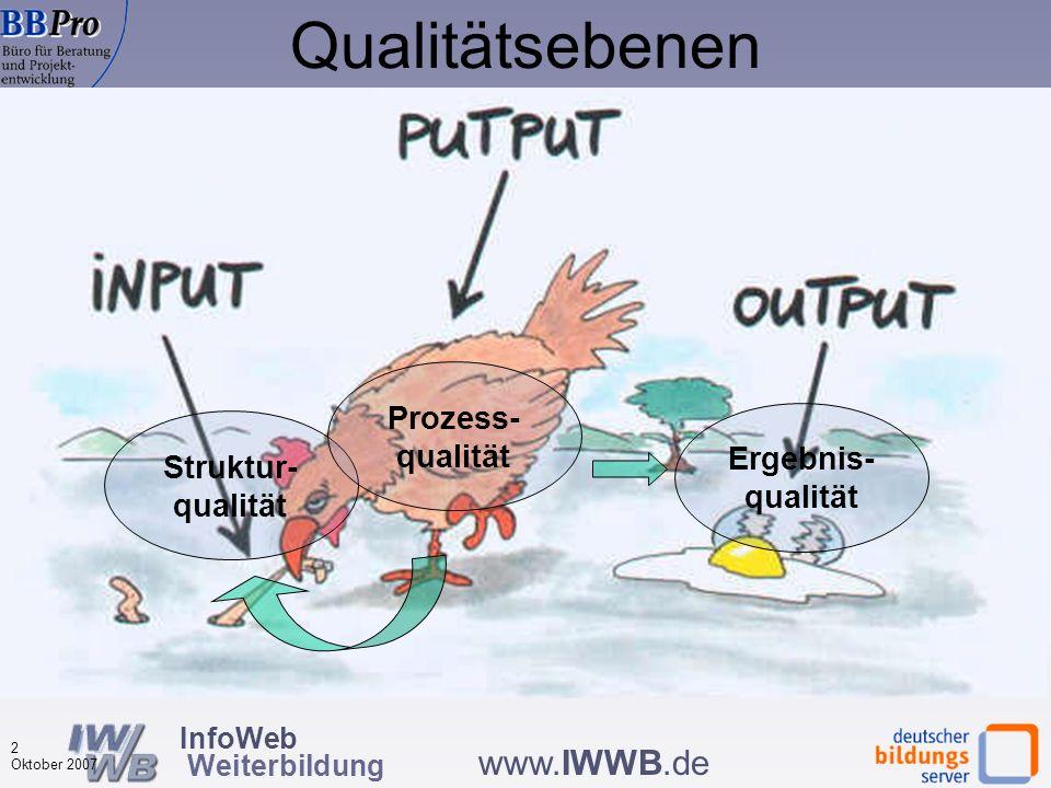 InfoWeb Weiterbildung 2 Oktober 2007 www.IWWB.de Qualitätsebenen Struktur- qualität Prozess- qualität Ergebnis- qualität