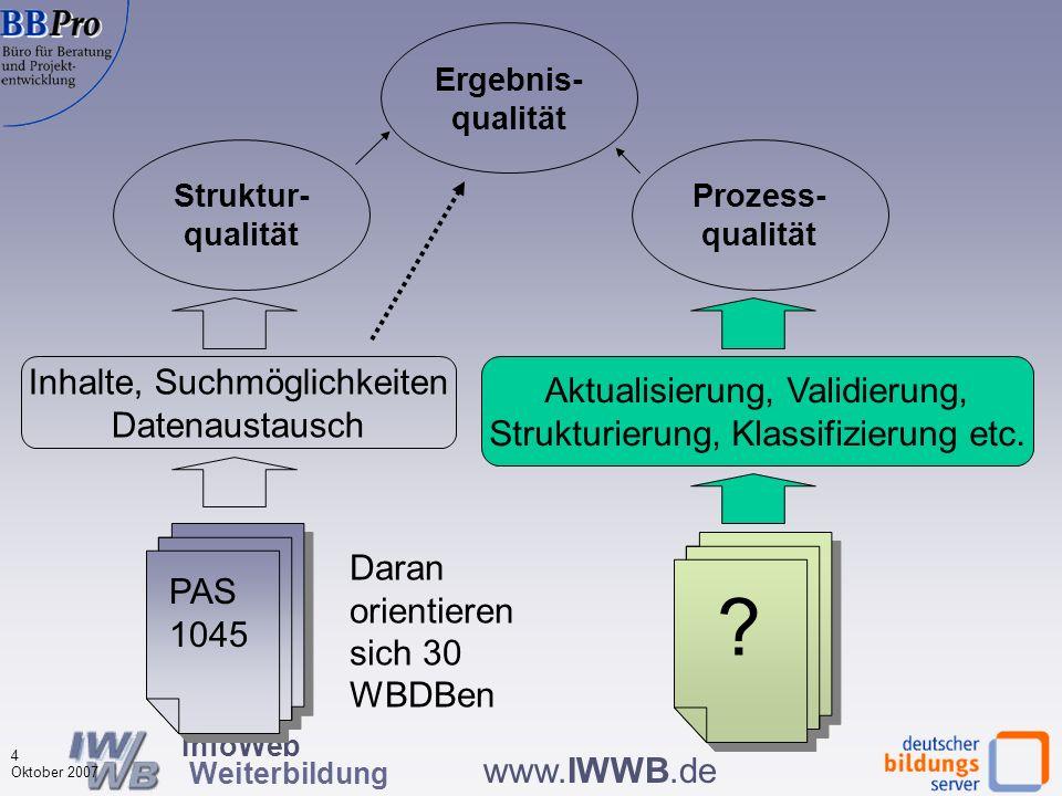 InfoWeb Weiterbildung 4 Oktober 2007 www.IWWB.de Struktur- qualität Prozess- qualität Ergebnis- qualität PAS 1045 Inhalte, Suchmöglichkeiten Datenaustausch .